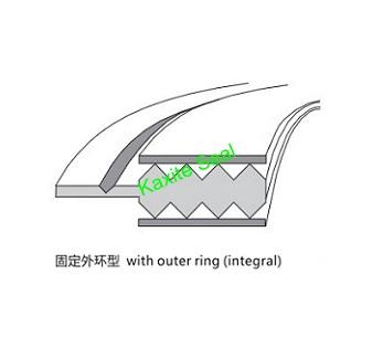 Сыртқы шеңбердің интегралды сақинасымен Kammprofile тығыздағышы